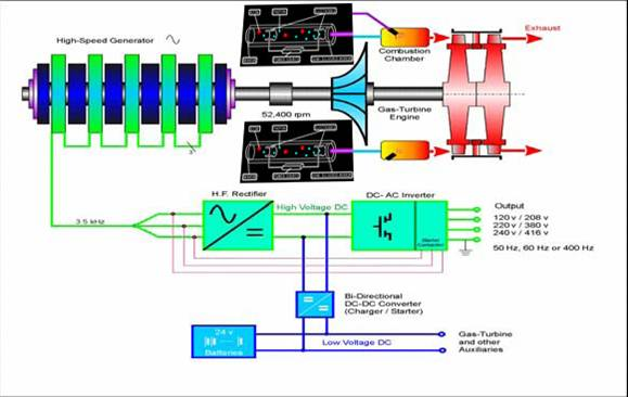laser_system_for_generating_green_power_from_hydrogen_thorium_or_other_safe_green_energy_sources_as_a_final_solution_to_the_global_energy_crisis_air_to_water.jpg